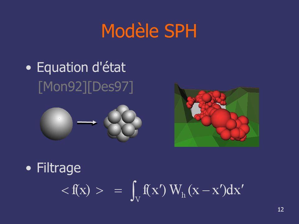 Modèle SPH Equation d état [Mon92][Des97] Filtrage